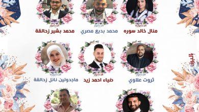 Photo of كفرقرع : مبروك النجاح للأطباء الجدد