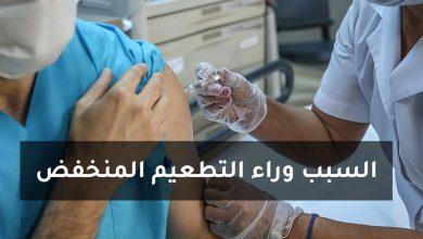 Photo of بكل وقاحة يسألون لماذا التطعيم بالوسط العربي منخفض جداً